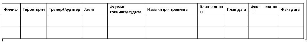 Таблица п8